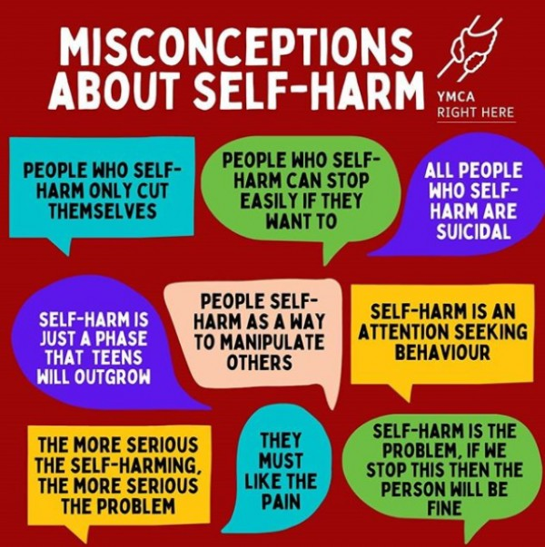 Misconceptions about Self-Harm